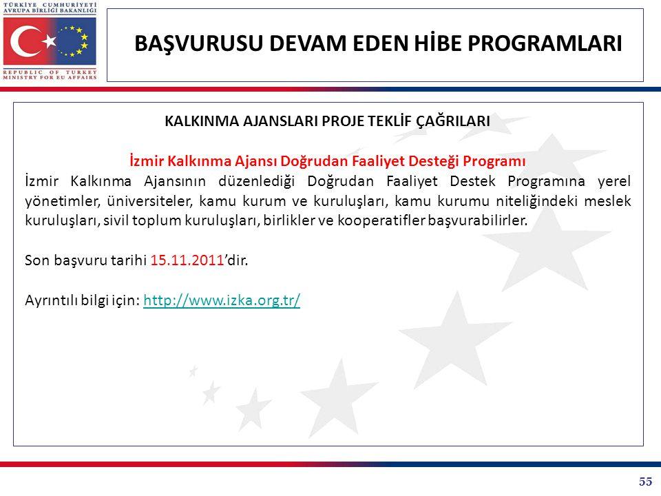 İzmir Kalkınma Ajansı Doğrudan Faaliyet Desteği Programı