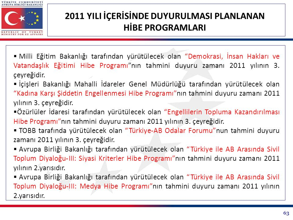 2011 YILI İÇERİSİNDE DUYURULMASI PLANLANAN