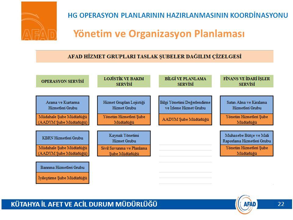 Yönetim ve Organizasyon Planlaması