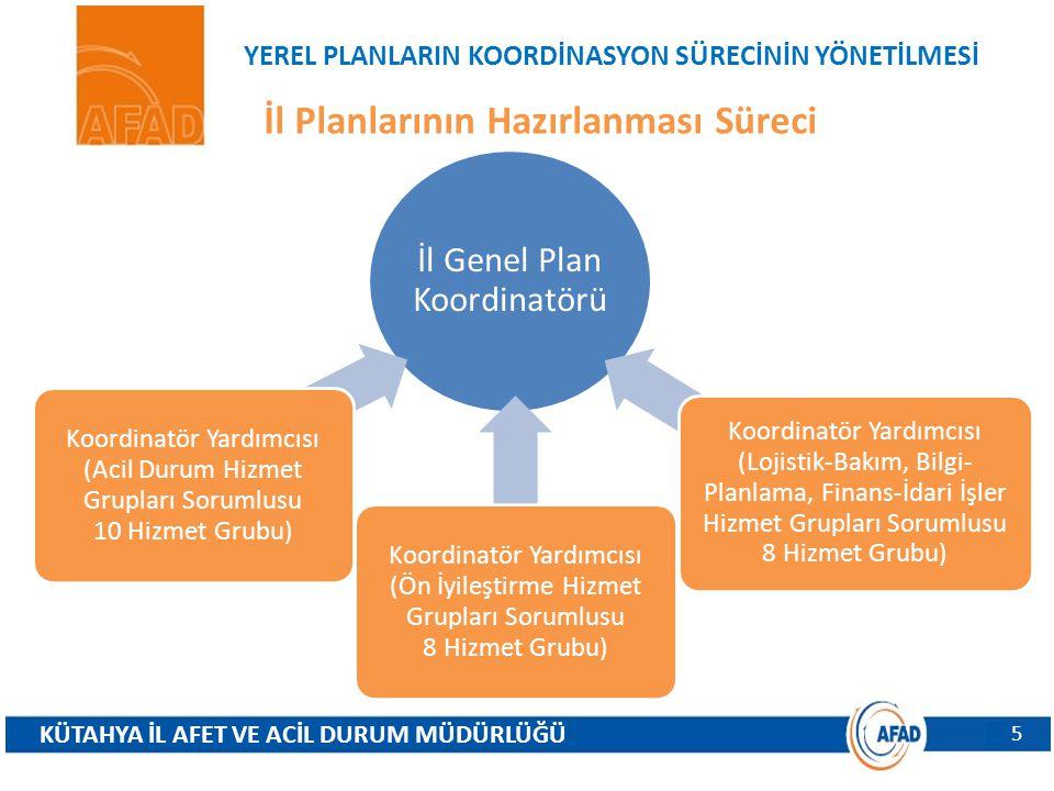İl Genel Plan Koordinatörü