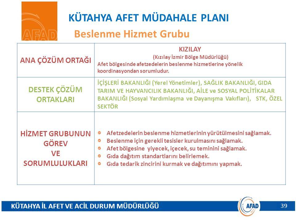(Kızılay İzmir Bölge Müdürlüğü) DESTEK ÇÖZÜM ORTAKLARI