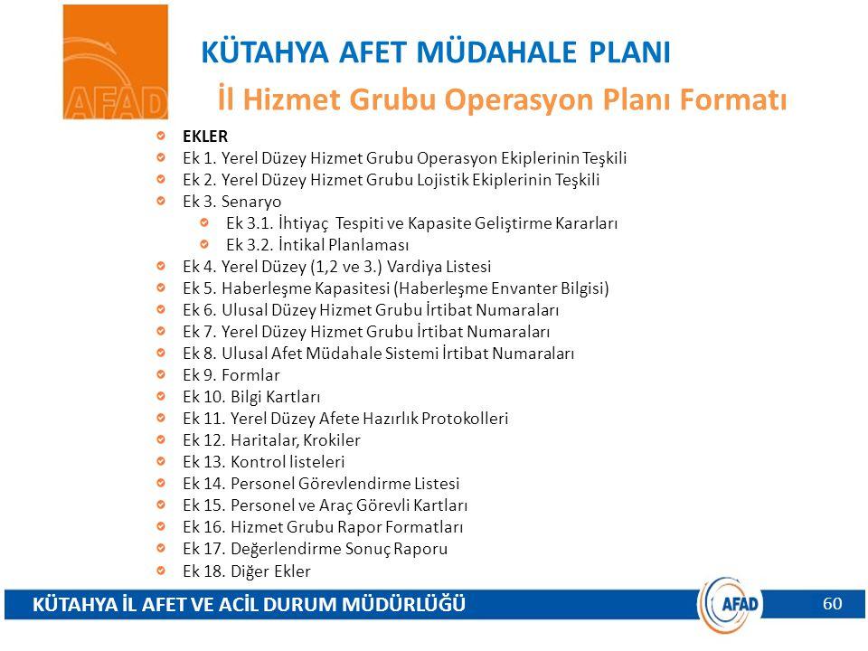 KÜTAHYA AFET MÜDAHALE PLANI İl Hizmet Grubu Operasyon Planı Formatı