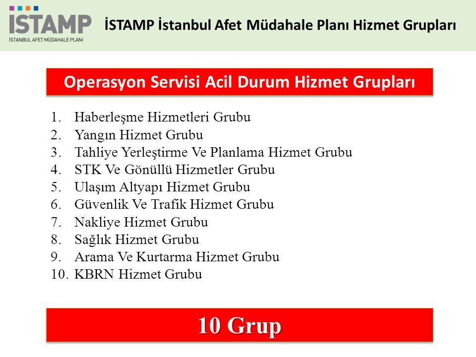 10 Grup Operasyon Servisi Acil Durum Hizmet Grupları