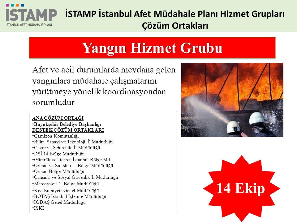 İSTAMP İstanbul Afet Müdahale Planı Hizmet Grupları