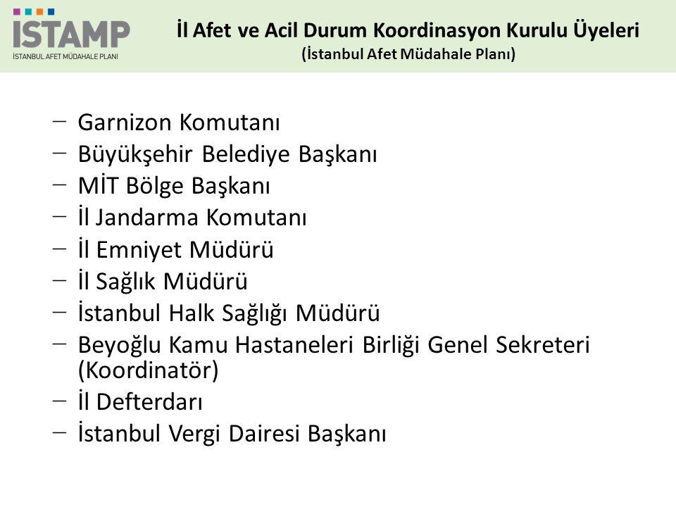 Büyükşehir Belediye Başkanı MİT Bölge Başkanı İl Jandarma Komutanı