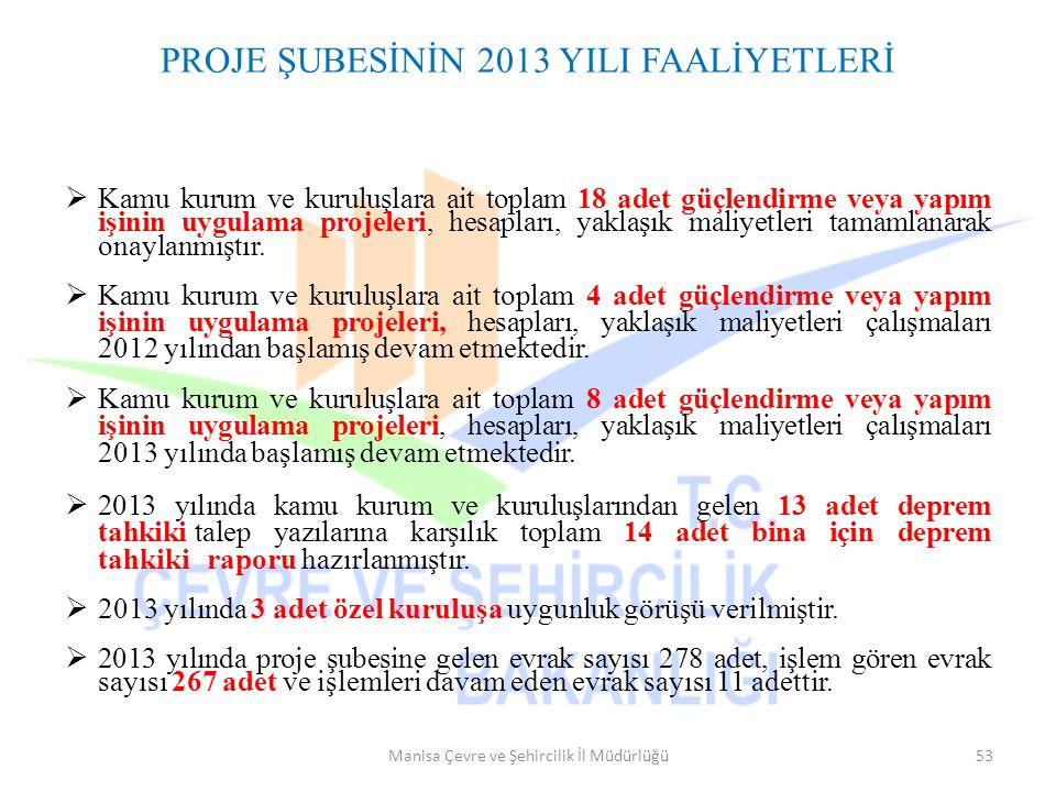 PROJE ŞUBESİNİN 2013 YILI FAALİYETLERİ