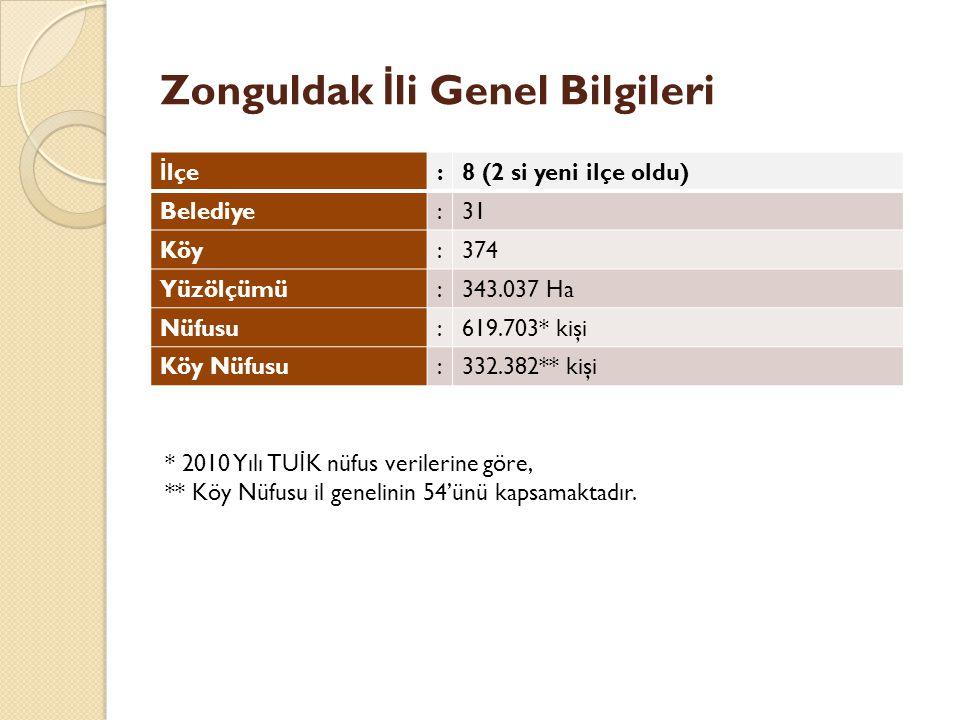 Zonguldak İli Genel Bilgileri