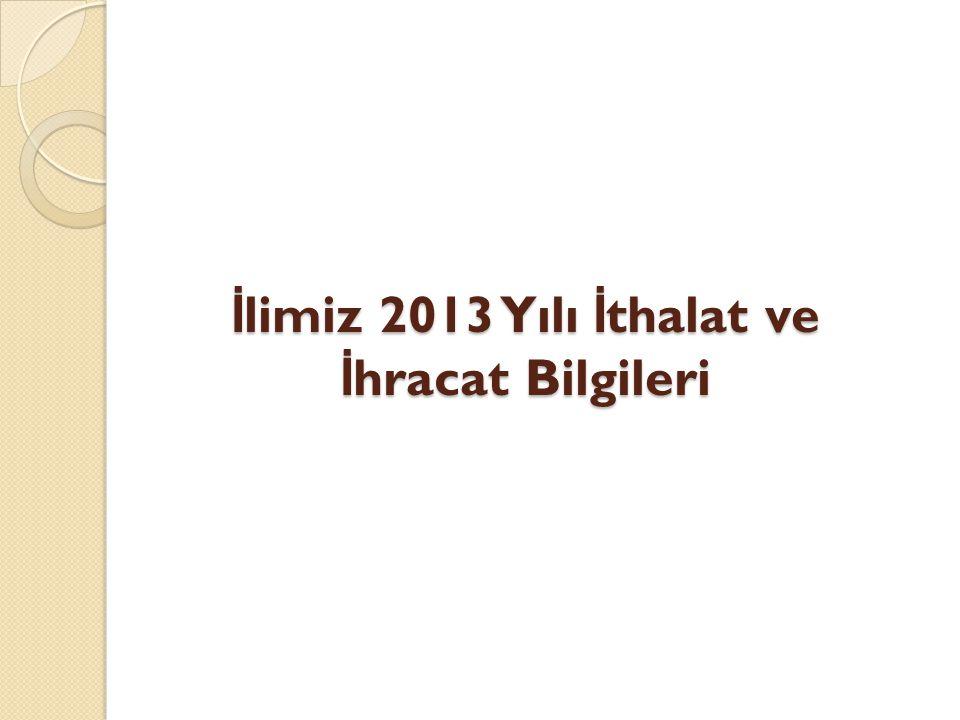 İlimiz 2013 Yılı İthalat ve İhracat Bilgileri