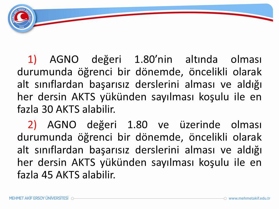 1) AGNO değeri 1.80'nin altında olması durumunda öğrenci bir dönemde, öncelikli olarak alt sınıflardan başarısız derslerini alması ve aldığı her dersin AKTS yükünden sayılması koşulu ile en fazla 30 AKTS alabilir.