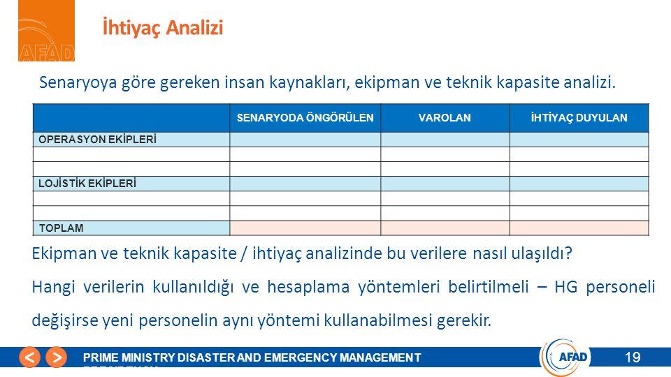İhtiyaç Analizi Senaryoya göre gereken insan kaynakları, ekipman ve teknik kapasite analizi. SENARYODA ÖNGÖRÜLEN.