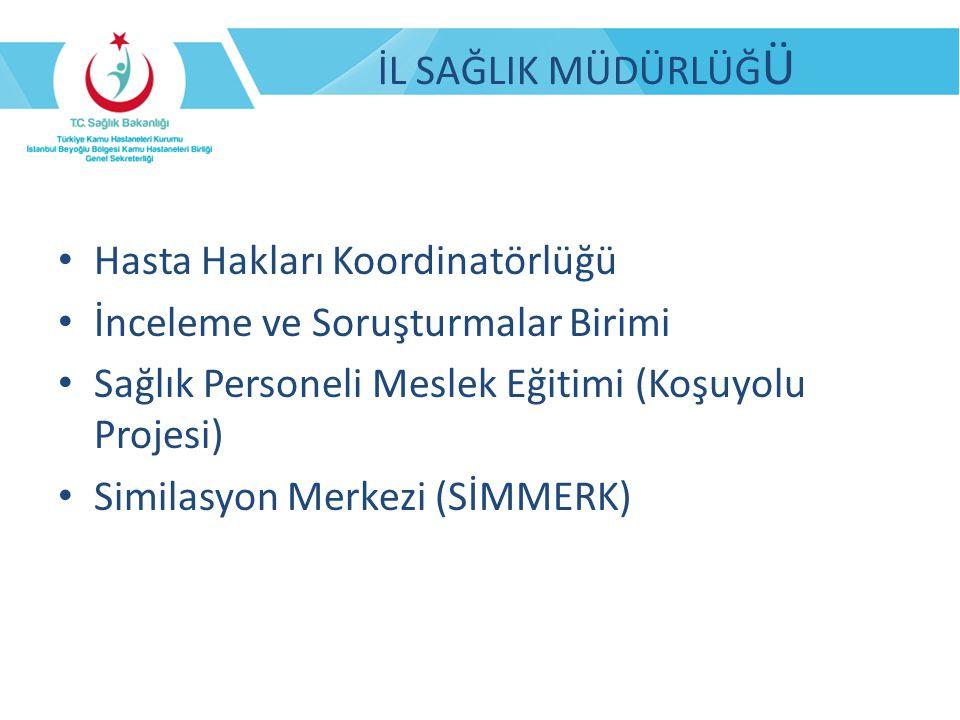 İL SAĞLIK MÜDÜRLÜĞÜ Hasta Hakları Koordinatörlüğü. İnceleme ve Soruşturmalar Birimi. Sağlık Personeli Meslek Eğitimi (Koşuyolu Projesi)