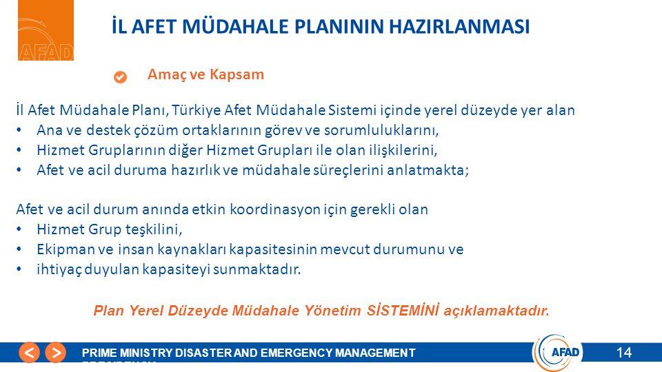 Plan Yerel Düzeyde Müdahale Yönetim SİSTEMİNİ açıklamaktadır.
