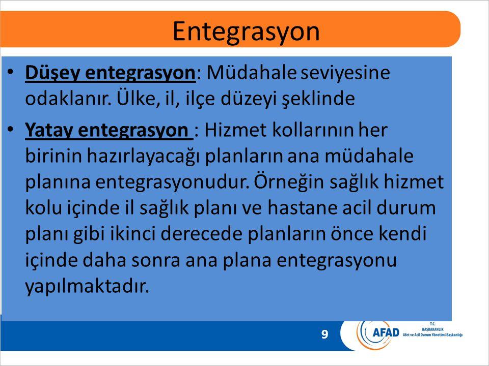 Entegrasyon Düşey entegrasyon: Müdahale seviyesine odaklanır. Ülke, il, ilçe düzeyi şeklinde.