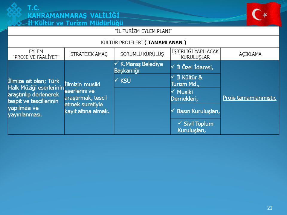 T.C. KAHRAMANMARAŞ VALİLİĞİ İl Kültür ve Turizm Müdürlüğü