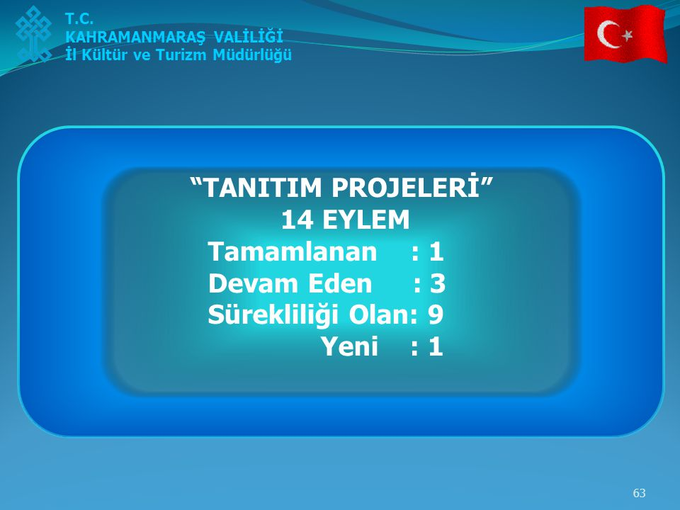 TANITIM PROJELERİ 14 EYLEM