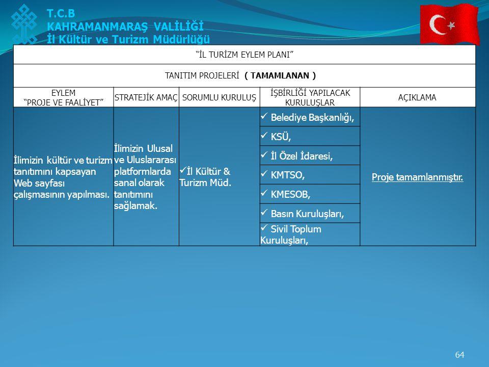 T.C.B KAHRAMANMARAŞ VALİLİĞİ İl Kültür ve Turizm Müdürlüğü