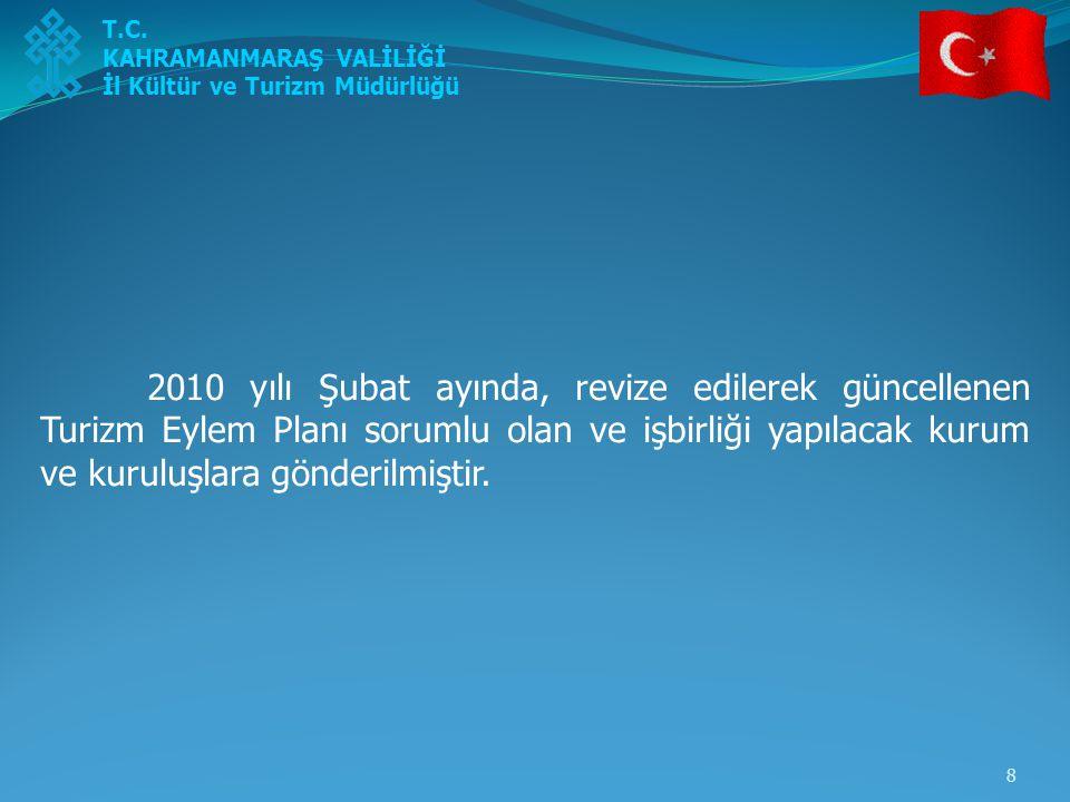 T.C. KAHRAMANMARAŞ VALİLİĞİ