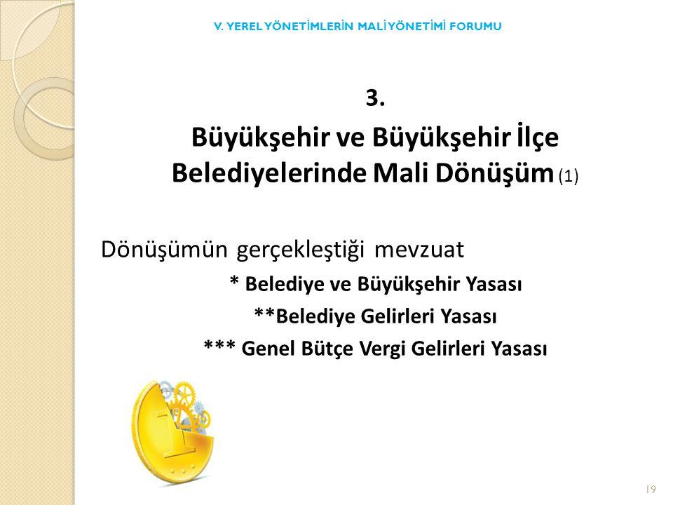 Büyükşehir ve Büyükşehir İlçe Belediyelerinde Mali Dönüşüm (1)