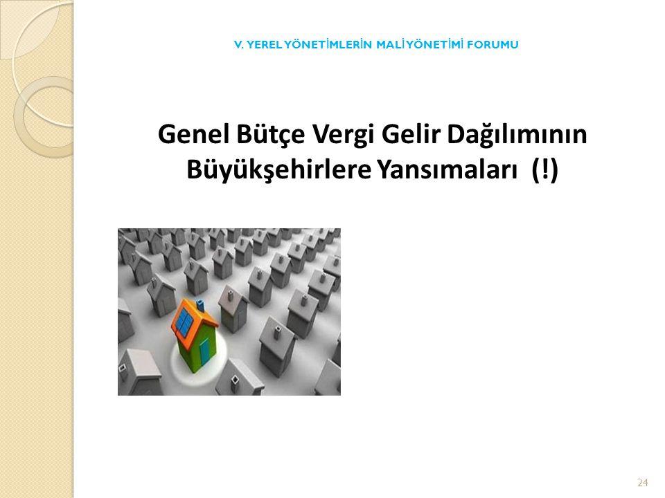 Genel Bütçe Vergi Gelir Dağılımının Büyükşehirlere Yansımaları (!)