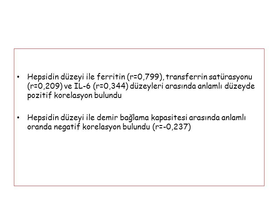 Hepsidin düzeyi ile ferritin (r=0,799), transferrin satürasyonu (r=0,209) ve IL-6 (r=0,344) düzeyleri arasında anlamlı düzeyde pozitif korelasyon bulundu