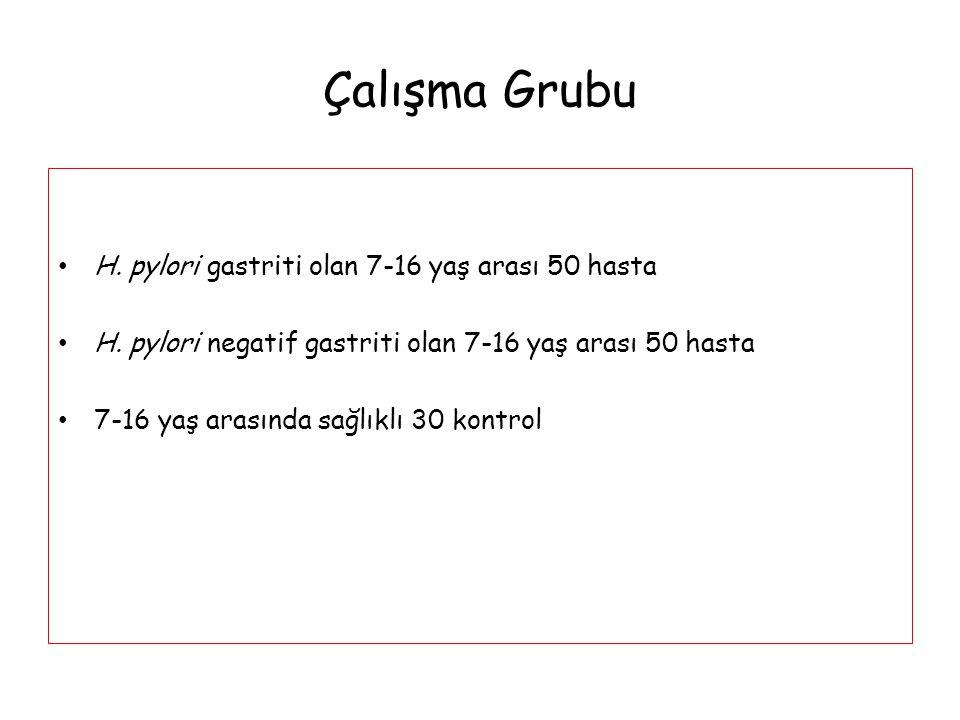 Çalışma Grubu H. pylori gastriti olan 7-16 yaş arası 50 hasta