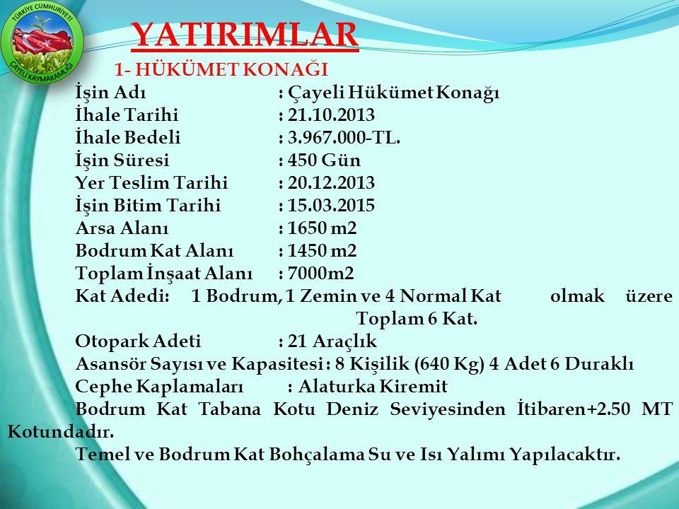 YATIRIMLAR İşin Adı : Çayeli Hükümet Konağı İhale Tarihi : 21.10.2013