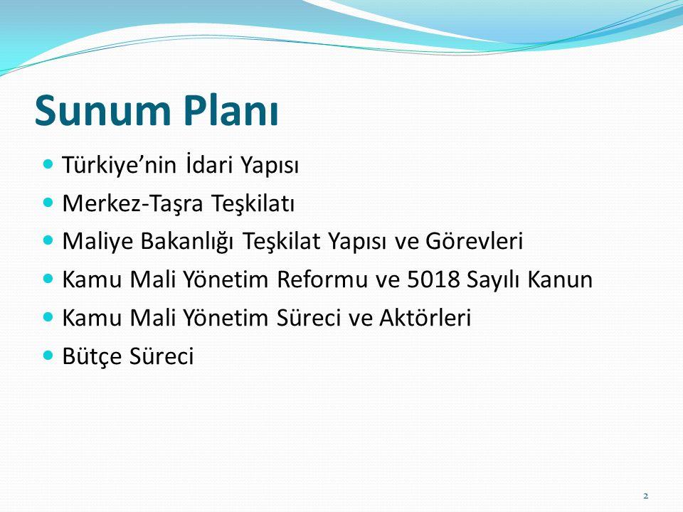 Sunum Planı Türkiye'nin İdari Yapısı Merkez-Taşra Teşkilatı