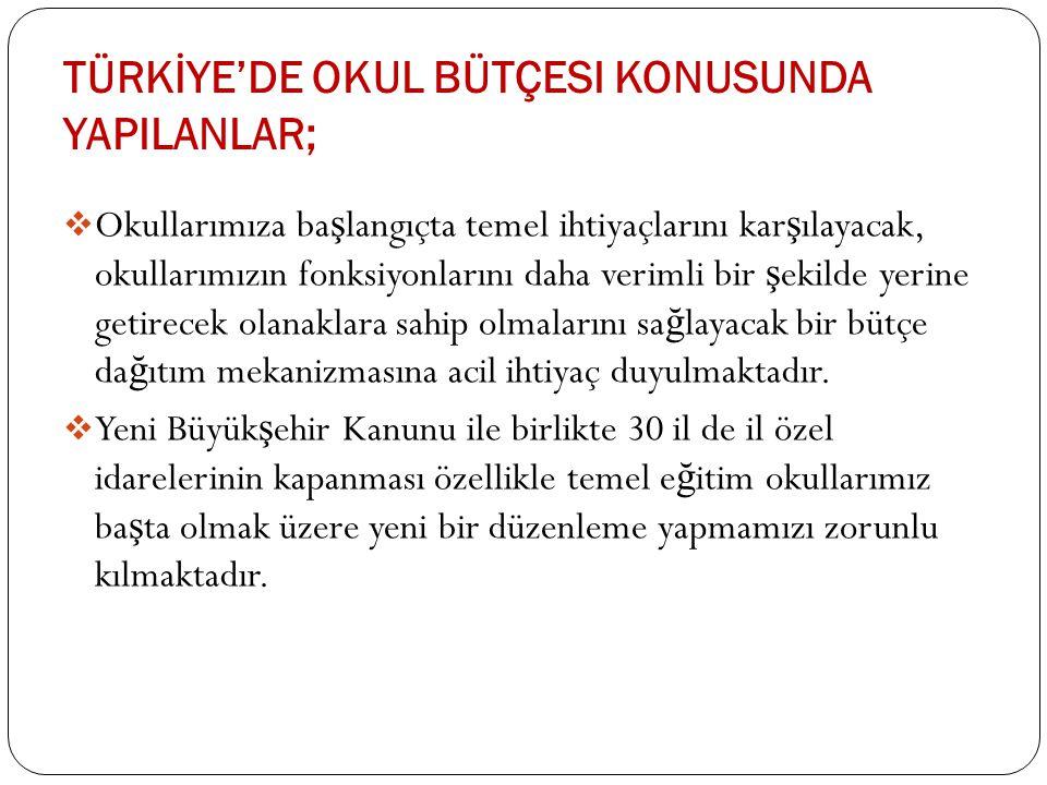 Türkİye'de Okul Bütçesi Konusunda YapIlanlar;