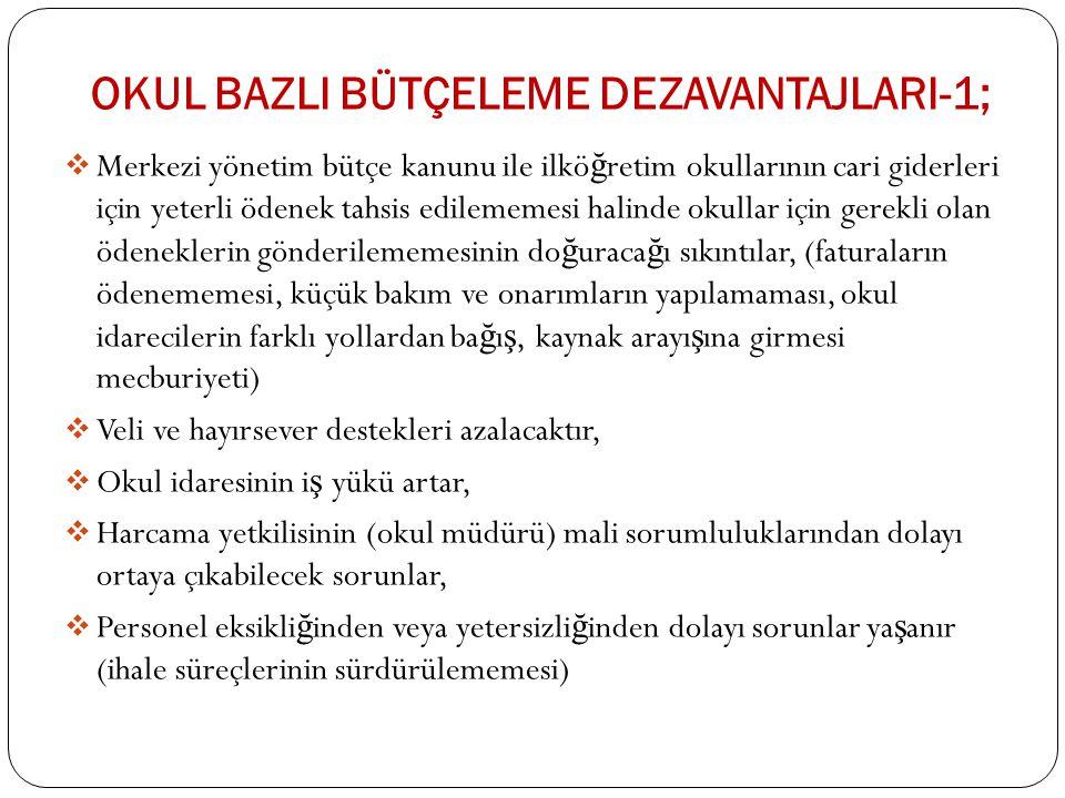 Okul BazlI Bütçeleme DEZAvantajlarI-1;