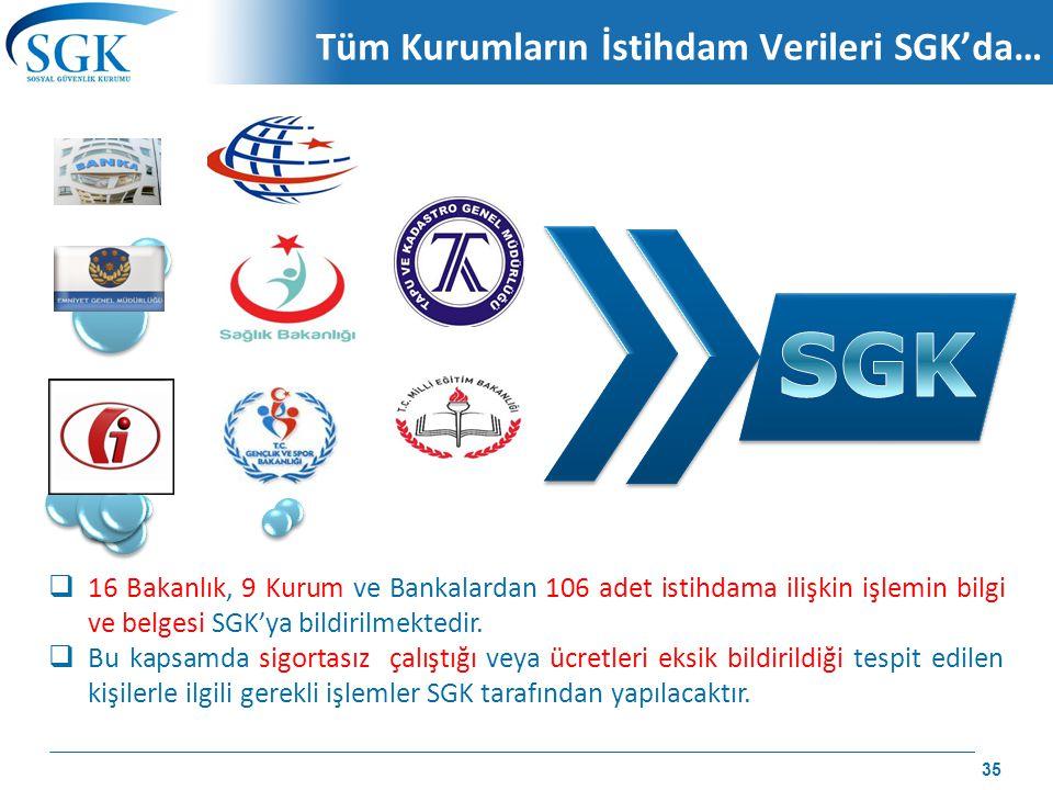 Tüm Kurumların İstihdam Verileri SGK'da…
