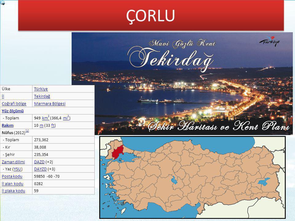 ÇORLU Ülke Türkiye İl Tekirdağ Coğrafi bölge Marmara Bölgesi