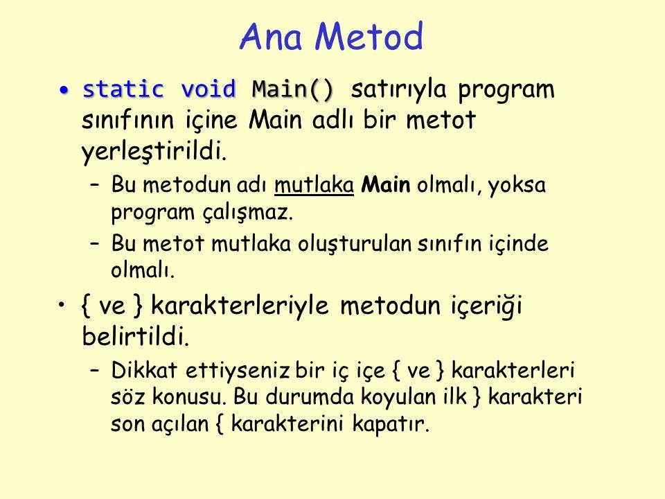 Ana Metod static void Main() satırıyla program sınıfının içine Main adlı bir metot yerleştirildi.