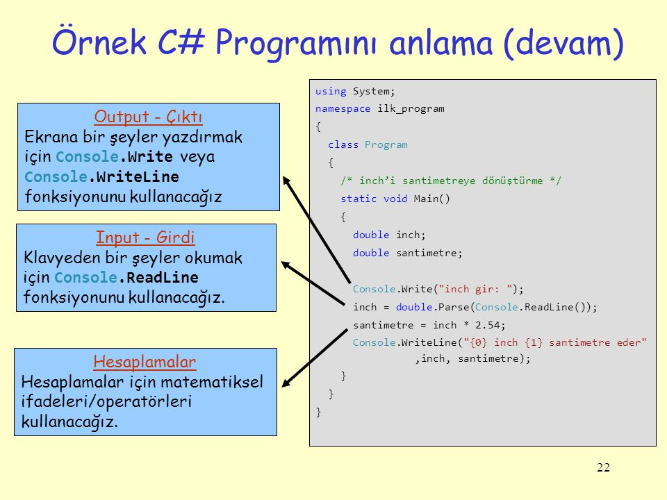 Örnek C# Programını anlama (devam)