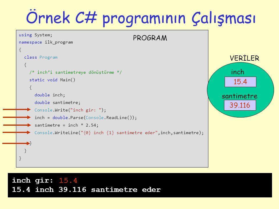 Örnek C# programının Çalışması