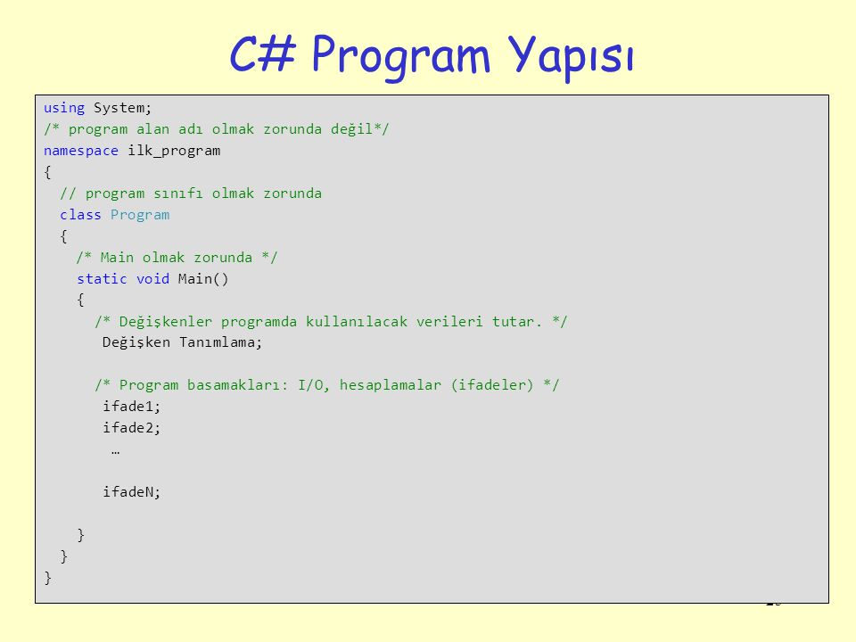 C# Program Yapısı using System;