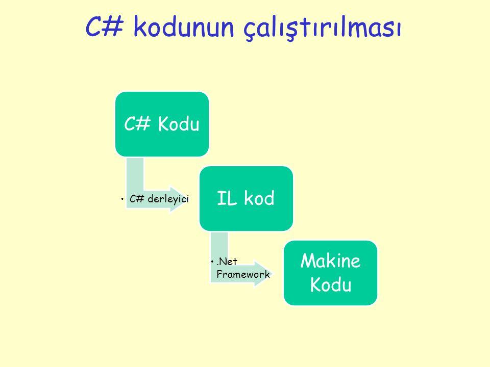 C# kodunun çalıştırılması