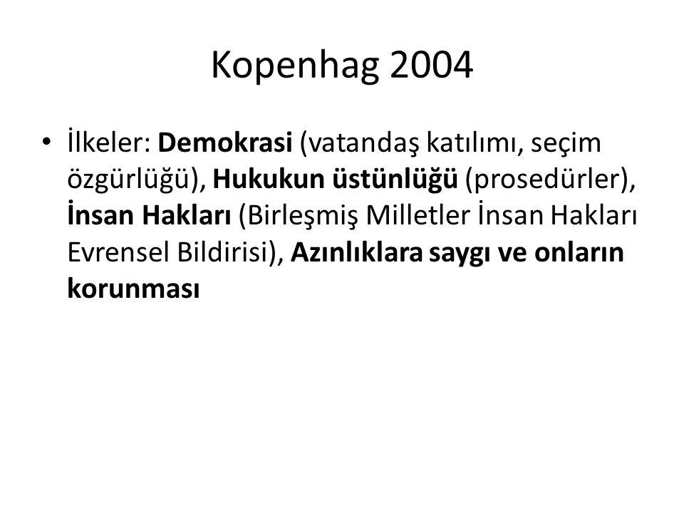 Kopenhag 2004
