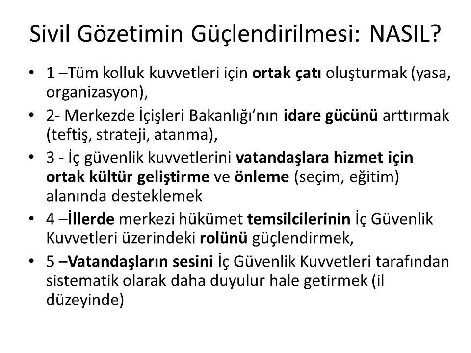 Sivil Gözetimin Güçlendirilmesi: NASIL