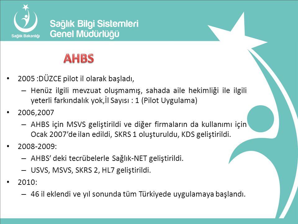 AHBS 2005 :DÜZCE pilot il olarak başladı,