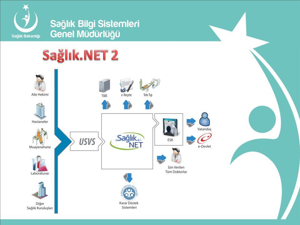 Sağlık.NET 2