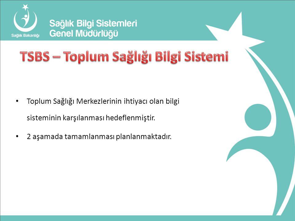 TSBS – Toplum Sağlığı Bilgi Sistemi