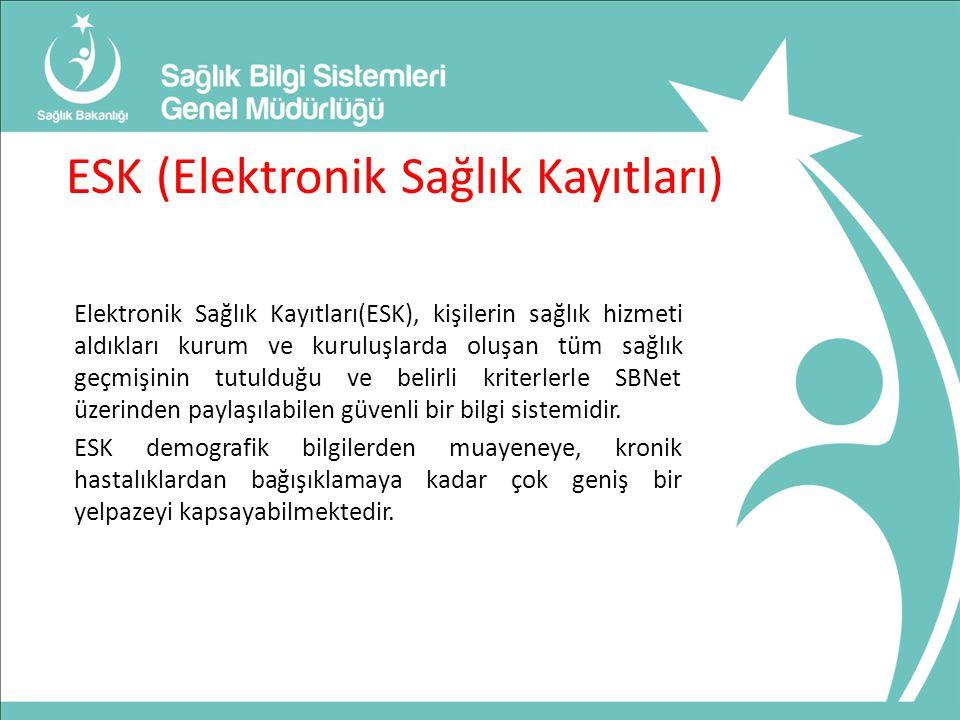 ESK (Elektronik Sağlık Kayıtları)