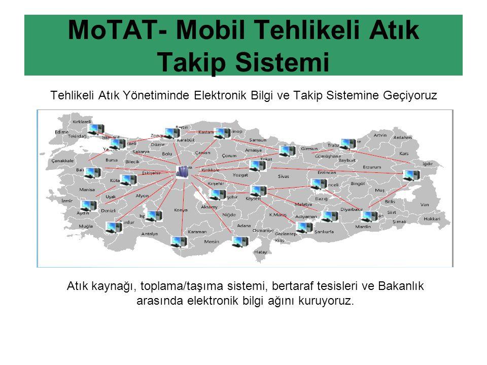 MoTAT- Mobil Tehlikeli Atık Takip Sistemi