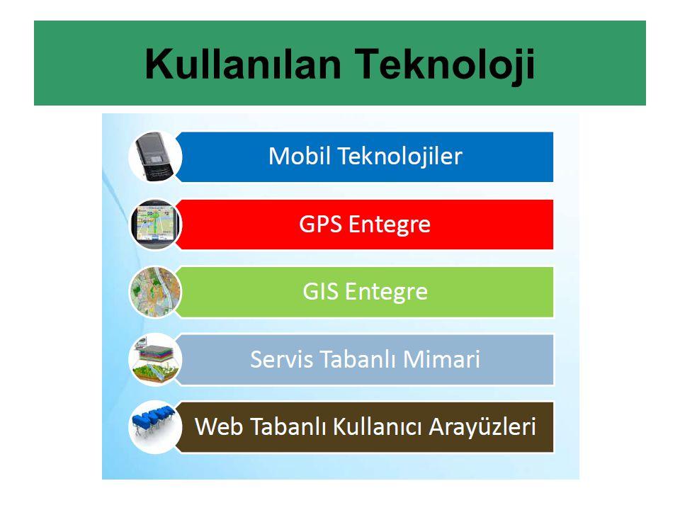 Kullanılan Teknoloji