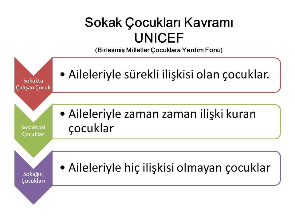 Sokak Çocukları Kavramı UNICEF (Birleşmiş Milletler Çocuklara Yardım Fonu)