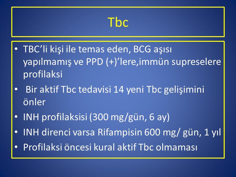 Tbc TBC'li kişi ile temas eden, BCG aşısı yapılmamış ve PPD (+)'lere,immün supreselere profilaksi.