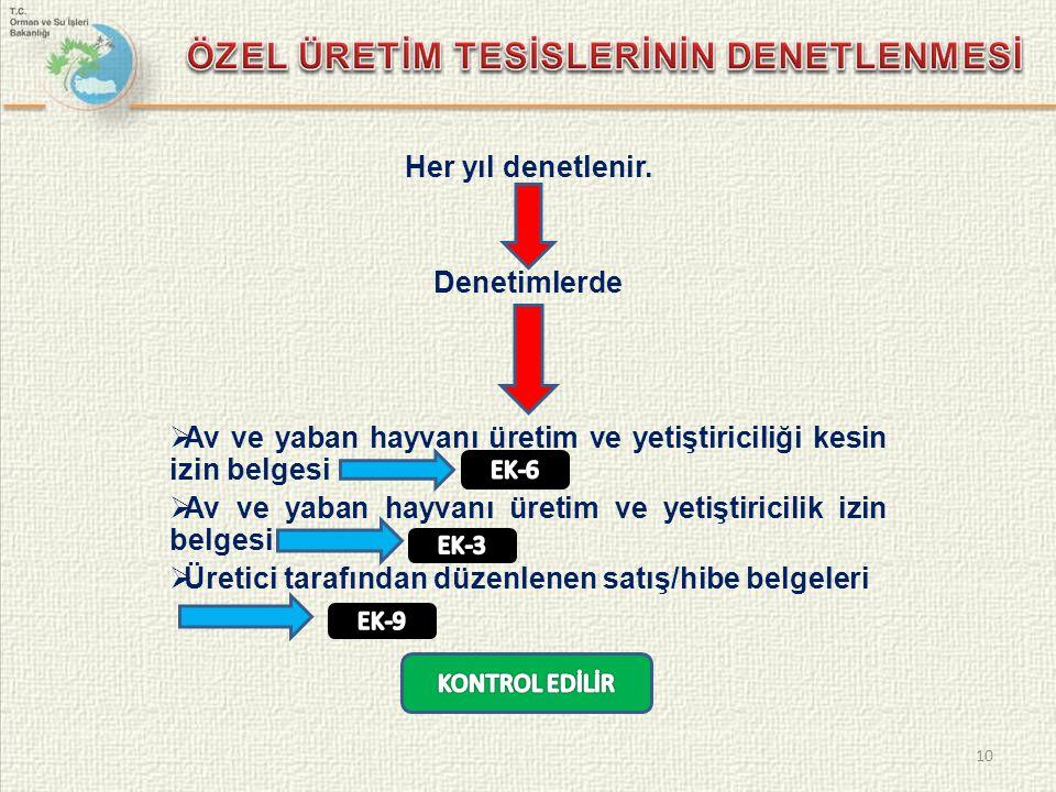 ÖZEL ÜRETİM TESİSLERİNİN DENETLENMESİ