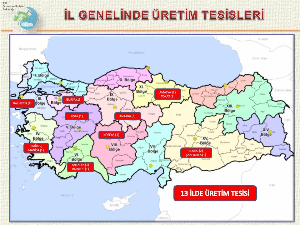 İL GENELİNDE ÜRETİM TESİSLERİ