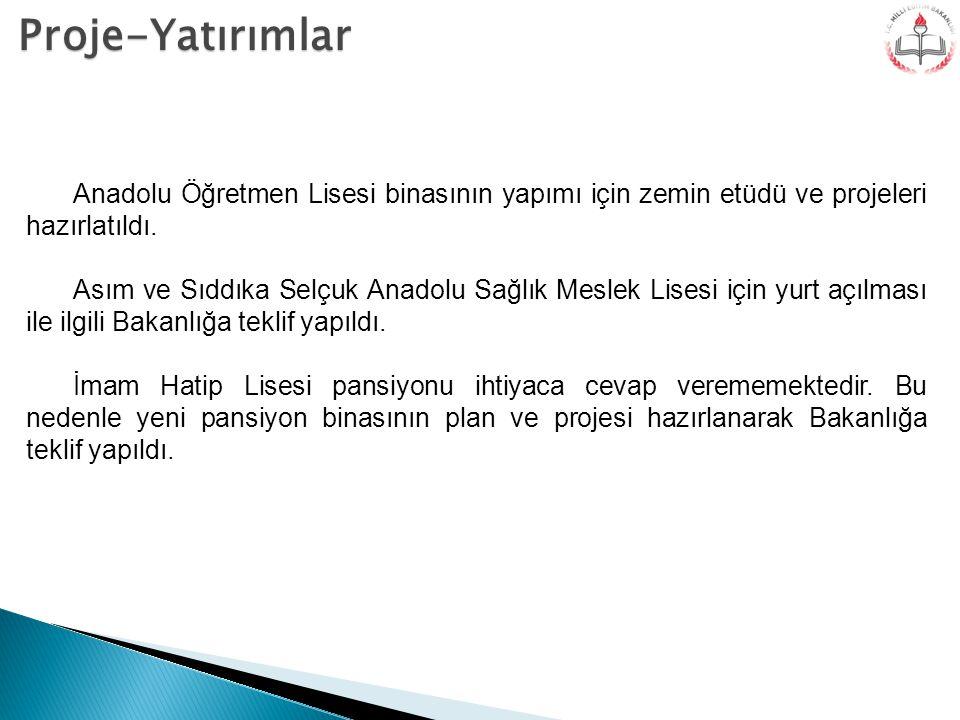Proje-Yatırımlar Anadolu Öğretmen Lisesi binasının yapımı için zemin etüdü ve projeleri hazırlatıldı.