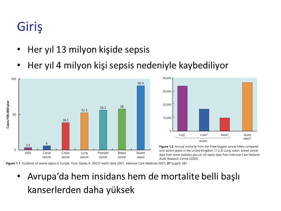 Giriş Her yıl 13 milyon kişide sepsis